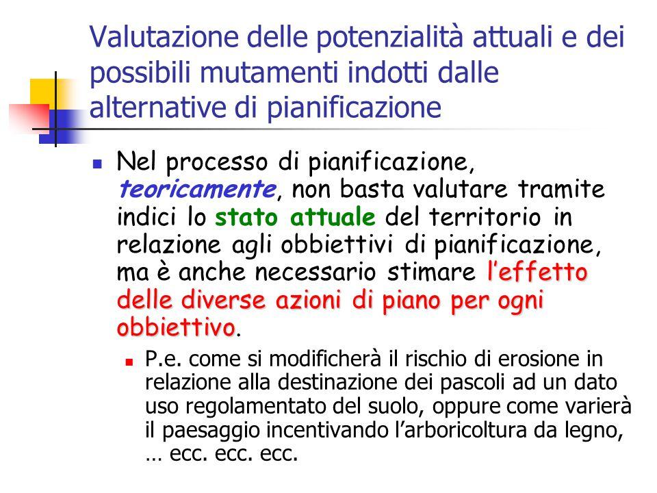 Valutazione delle potenzialità attuali e dei possibili mutamenti indotti dalle alternative di pianificazione