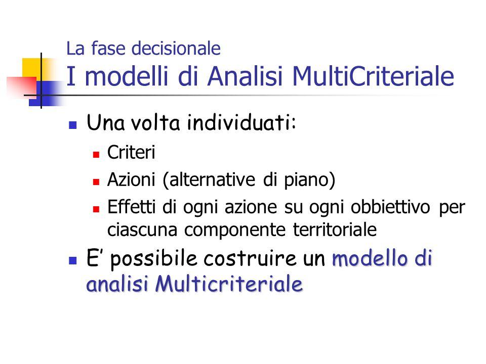 La fase decisionale I modelli di Analisi MultiCriteriale
