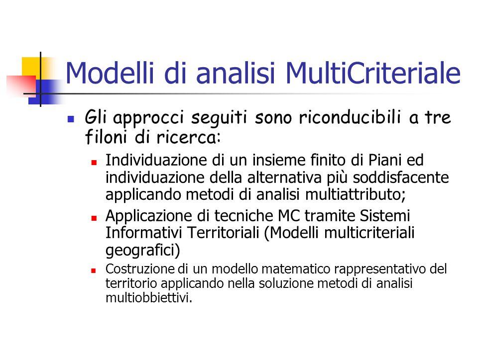Modelli di analisi MultiCriteriale