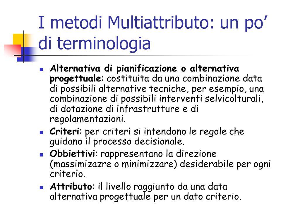 I metodi Multiattributo: un po' di terminologia