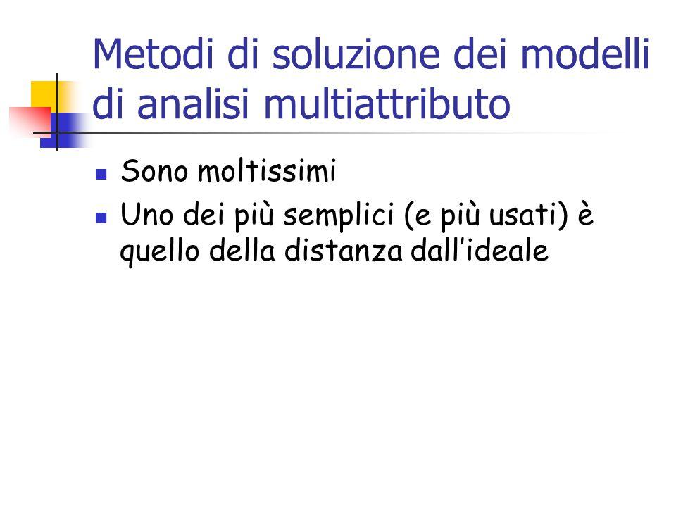 Metodi di soluzione dei modelli di analisi multiattributo