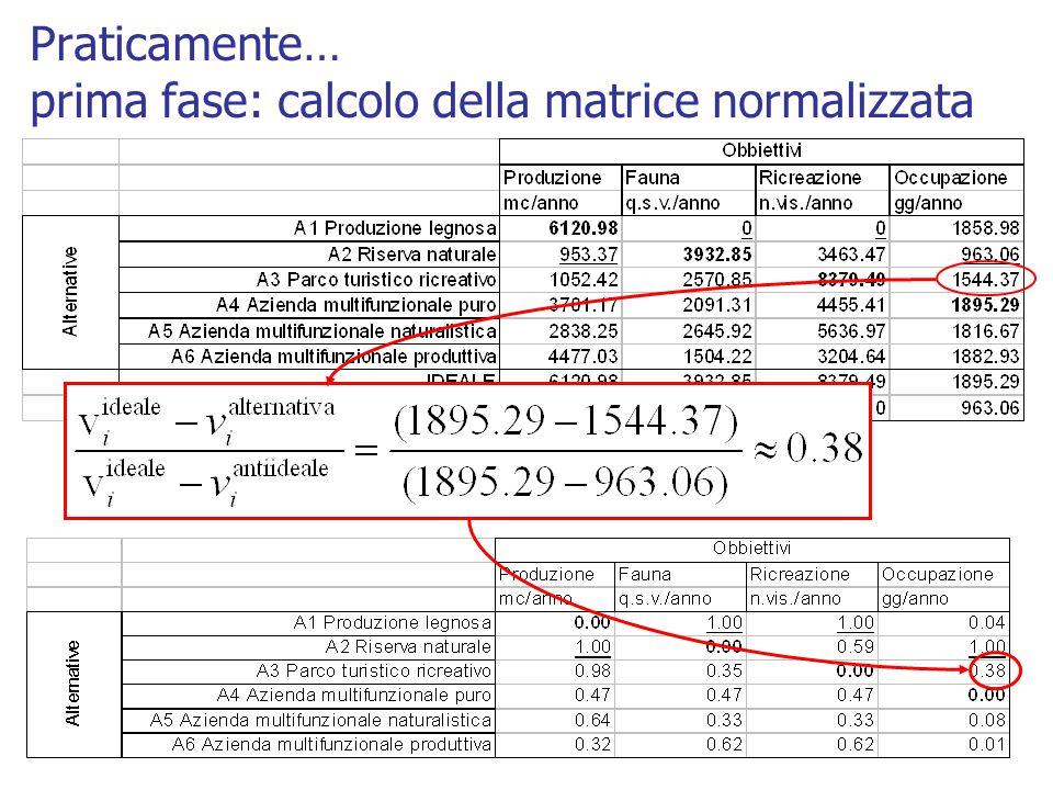 Praticamente… prima fase: calcolo della matrice normalizzata