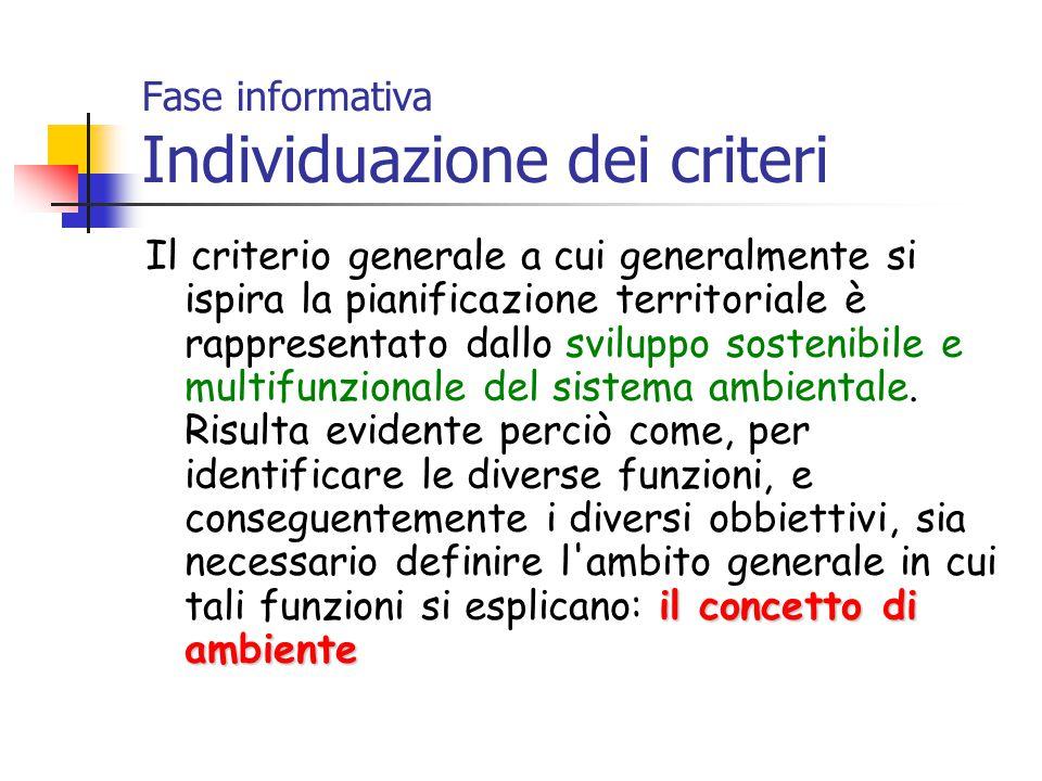 Fase informativa Individuazione dei criteri
