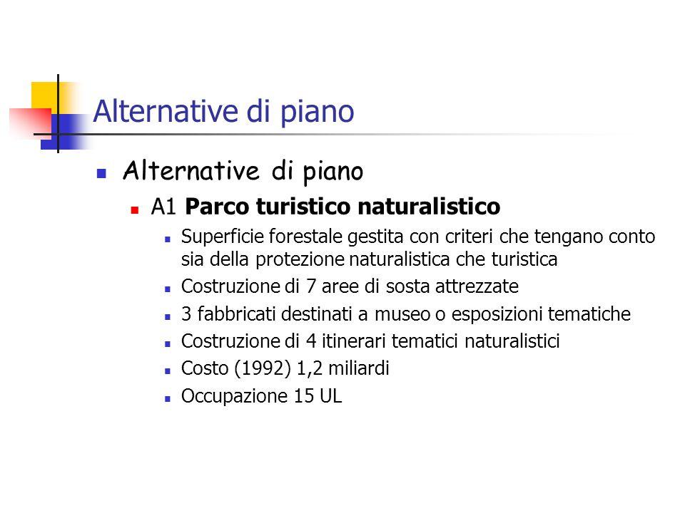Alternative di piano Alternative di piano