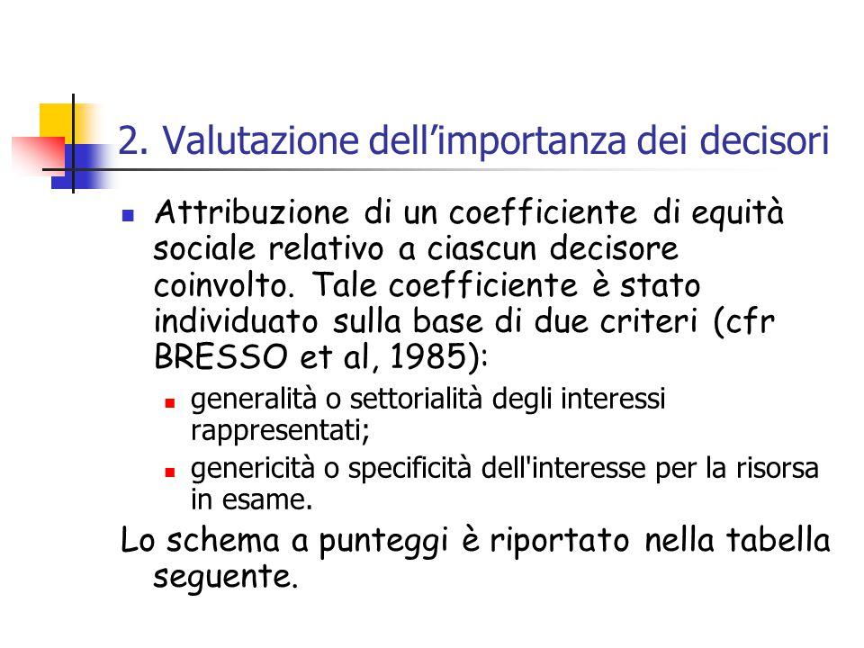 2. Valutazione dell'importanza dei decisori