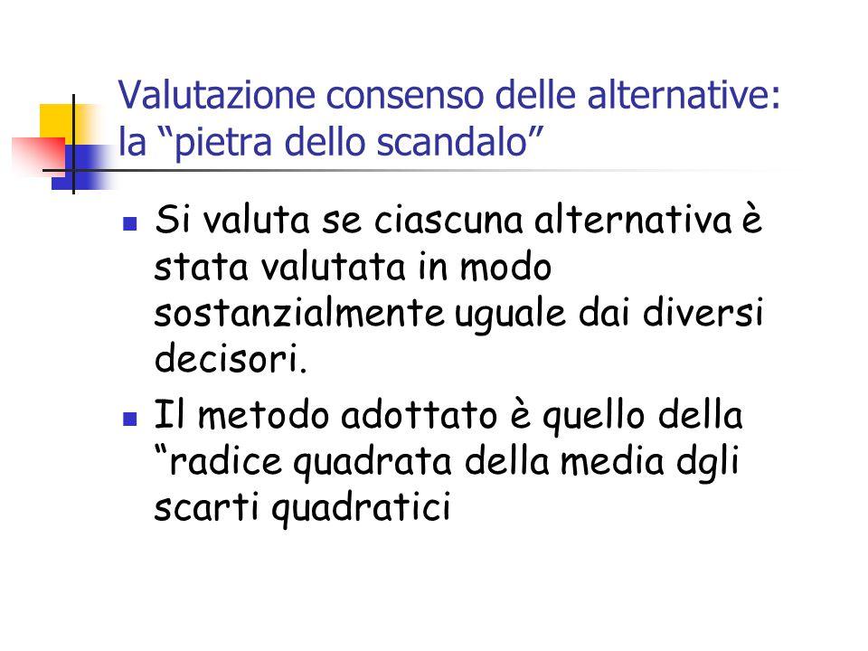 Valutazione consenso delle alternative: la pietra dello scandalo