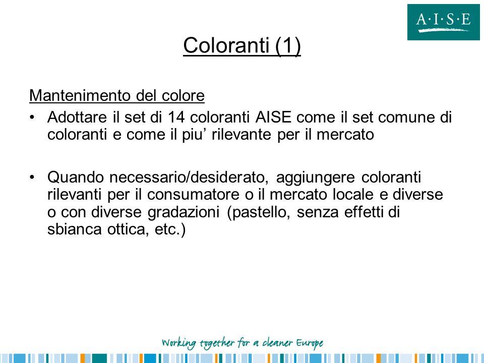 Coloranti (1) Mantenimento del colore