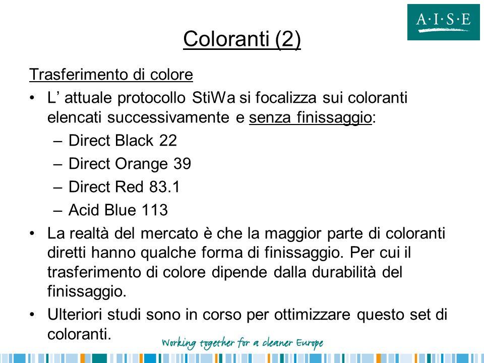 Coloranti (2) Trasferimento di colore