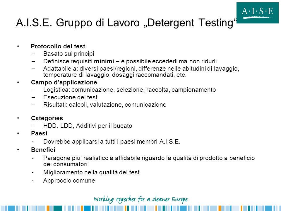 """A.I.S.E. Gruppo di Lavoro """"Detergent Testing"""