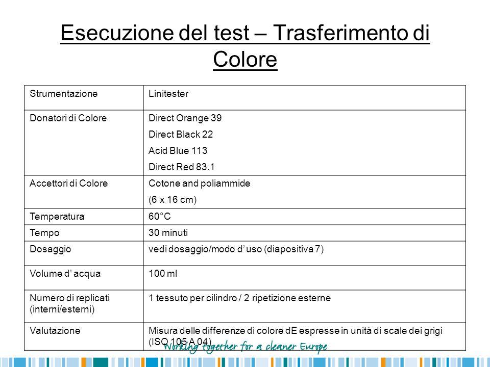 Esecuzione del test – Trasferimento di Colore
