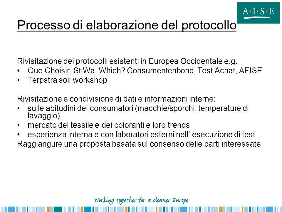 Processo di elaborazione del protocollo