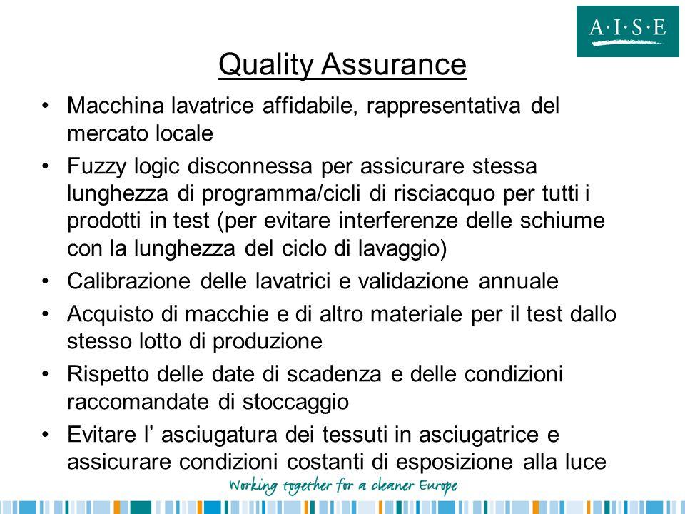 Quality Assurance Macchina lavatrice affidabile, rappresentativa del mercato locale.