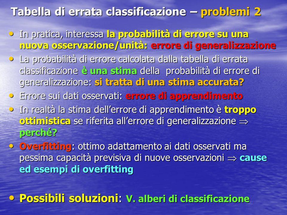 Tabella di errata classificazione – problemi 2