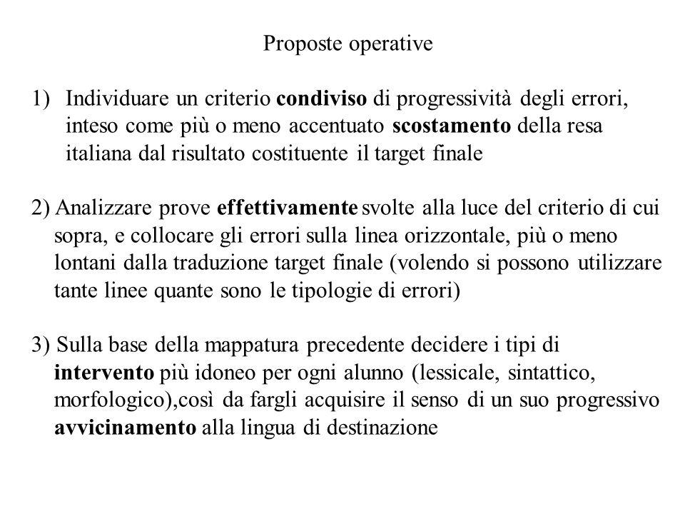 Proposte operative Individuare un criterio condiviso di progressività degli errori,
