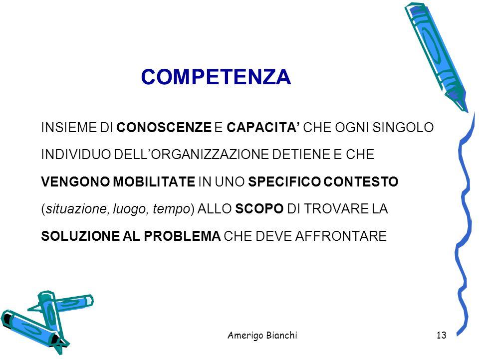 COMPETENZA INSIEME DI CONOSCENZE E CAPACITA' CHE OGNI SINGOLO
