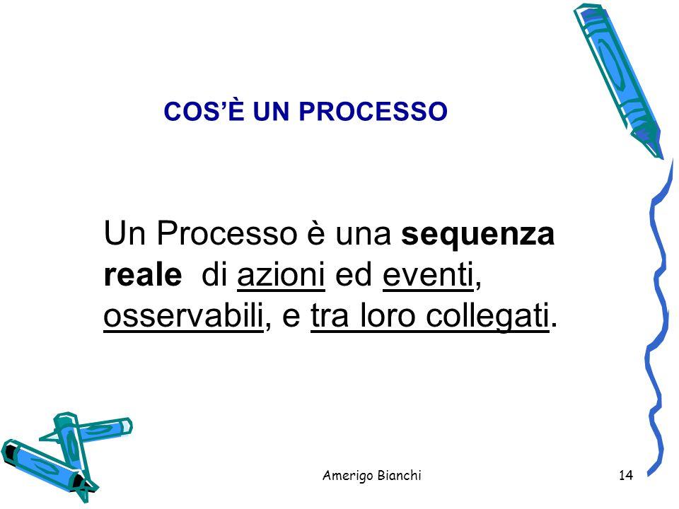 COS'È UN PROCESSO Un Processo è una sequenza reale di azioni ed eventi, osservabili, e tra loro collegati.