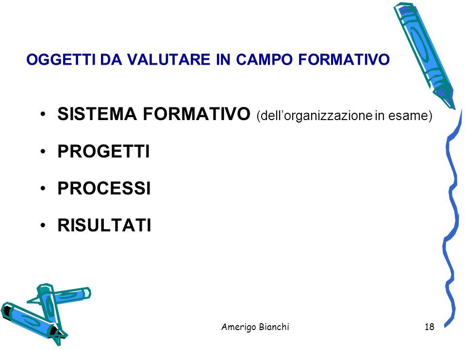 OGGETTI DA VALUTARE IN CAMPO FORMATIVO