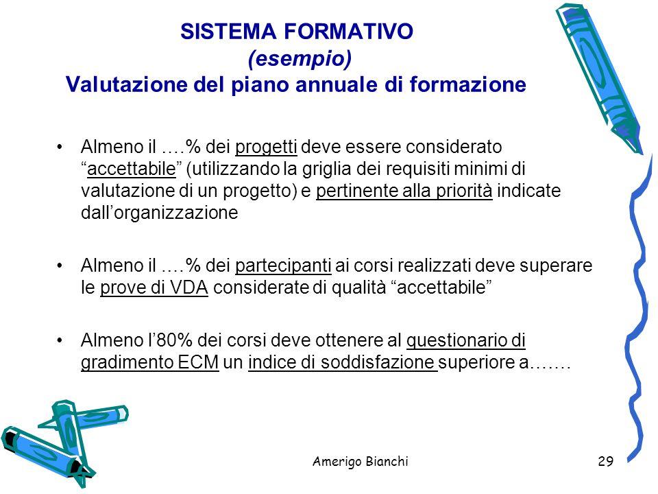 SISTEMA FORMATIVO (esempio) Valutazione del piano annuale di formazione