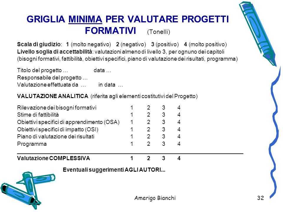 GRIGLIA MINIMA PER VALUTARE PROGETTI FORMATIVI (Tonelli)