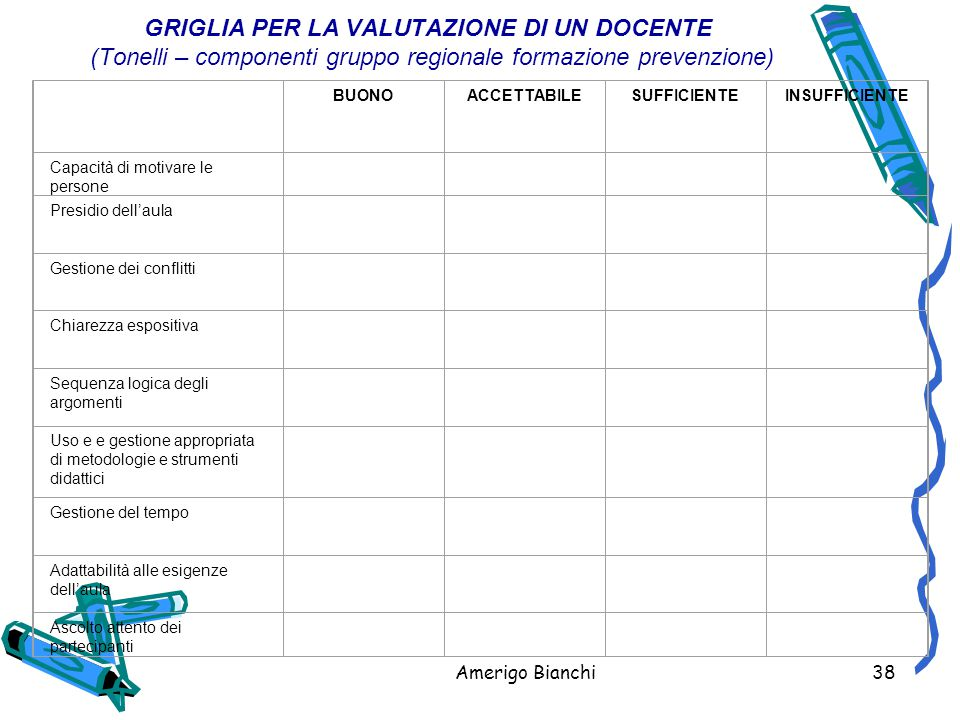 GRIGLIA PER LA VALUTAZIONE DI UN DOCENTE (Tonelli – componenti gruppo regionale formazione prevenzione)