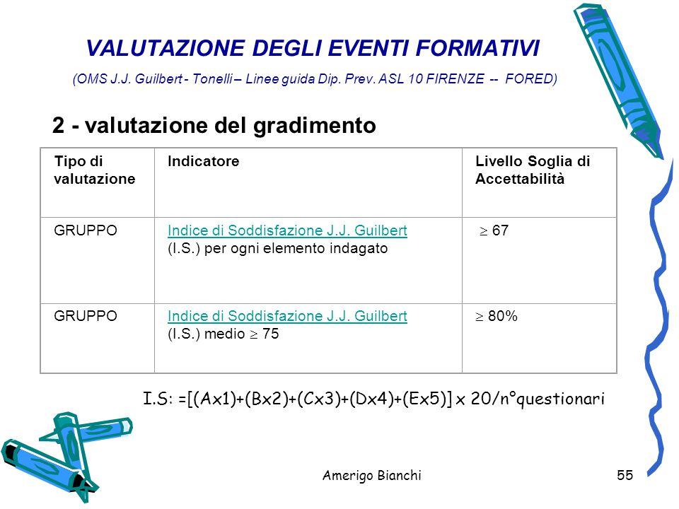 2 - valutazione del gradimento