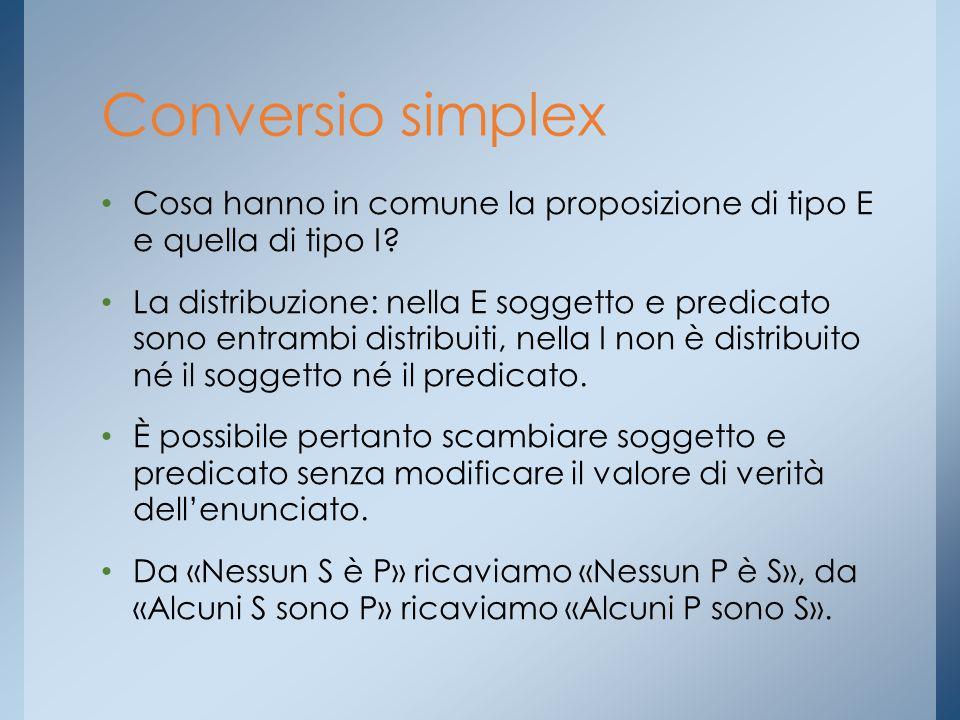Conversio simplex Cosa hanno in comune la proposizione di tipo E e quella di tipo I