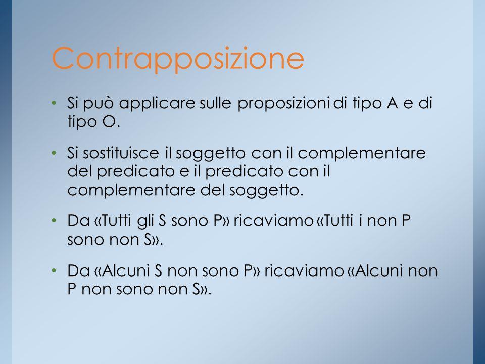Contrapposizione Si può applicare sulle proposizioni di tipo A e di tipo O.