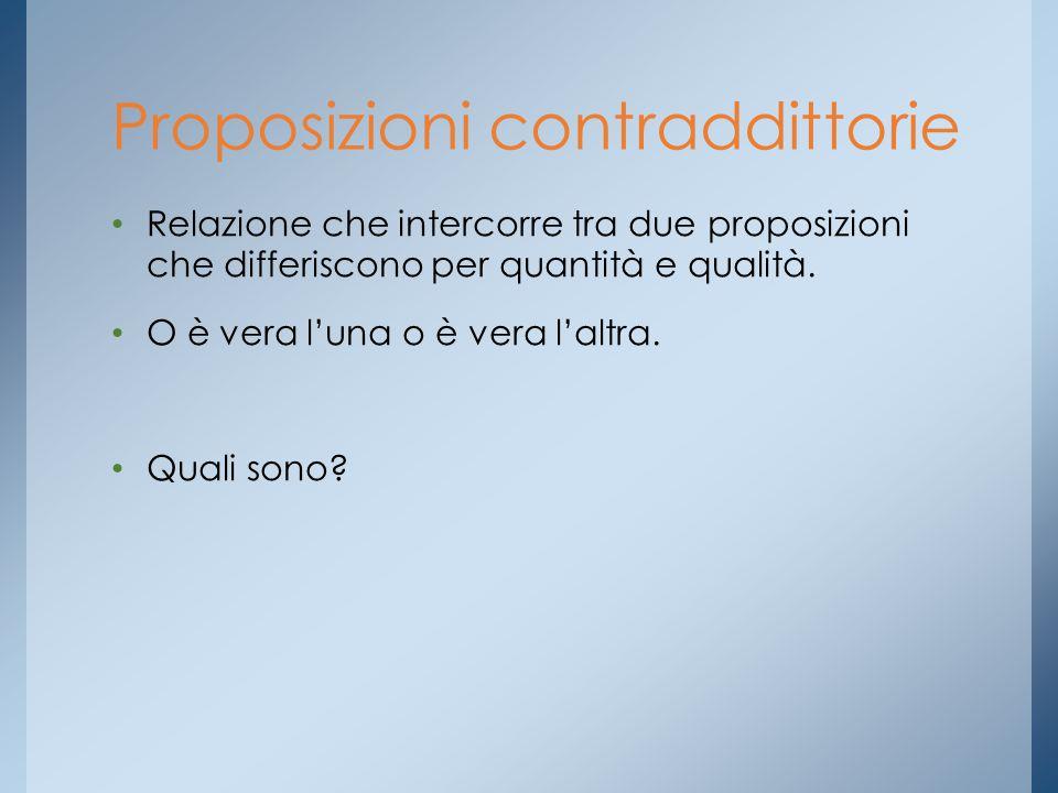 Proposizioni contraddittorie