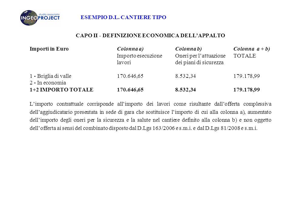 CAPO II - DEFINIZIONE ECONOMICA DELL'APPALTO