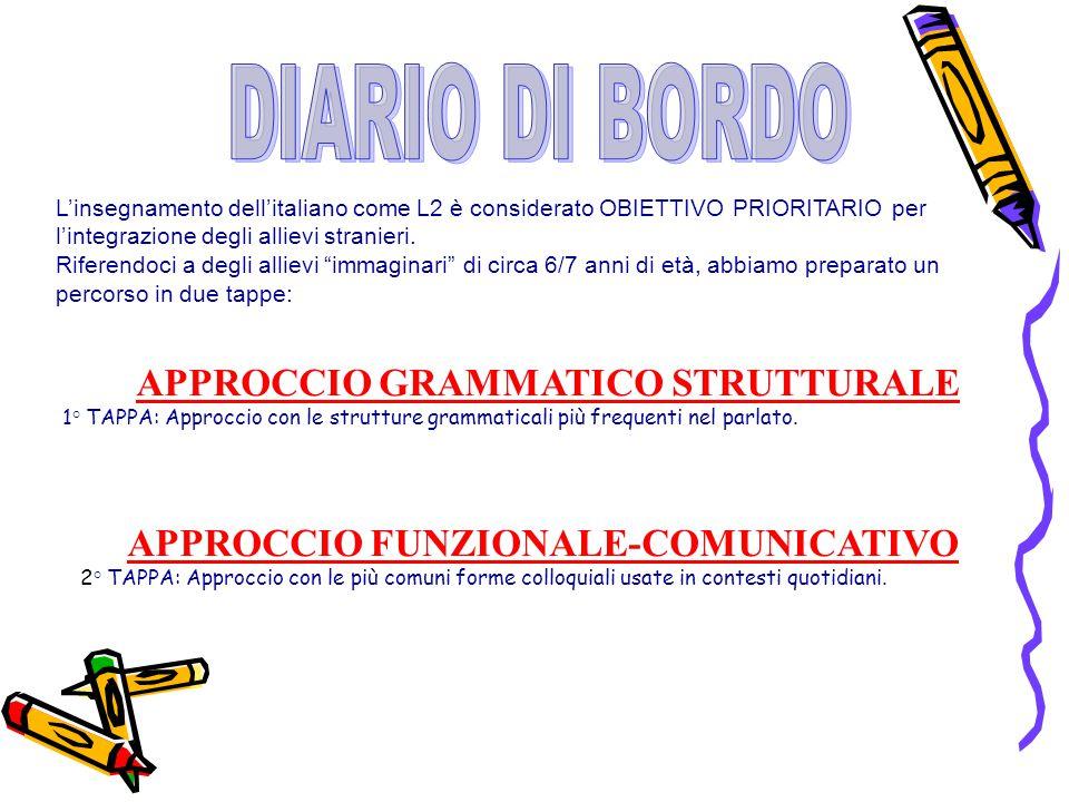 APPROCCIO GRAMMATICO STRUTTURALE APPROCCIO FUNZIONALE-COMUNICATIVO
