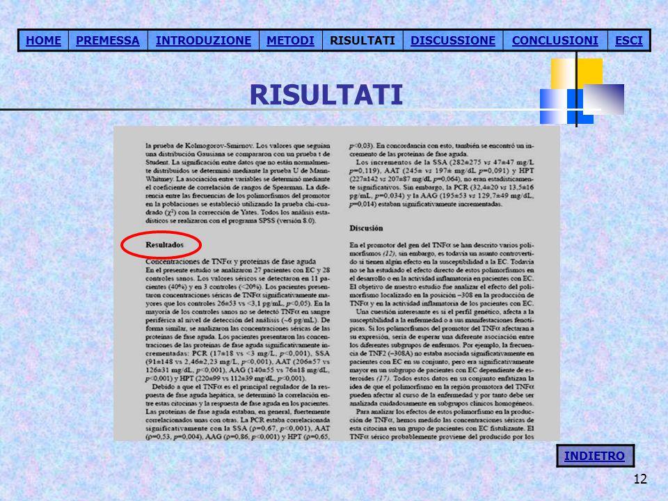 RISULTATI HOME PREMESSA INTRODUZIONE METODI RISULTATI DISCUSSIONE