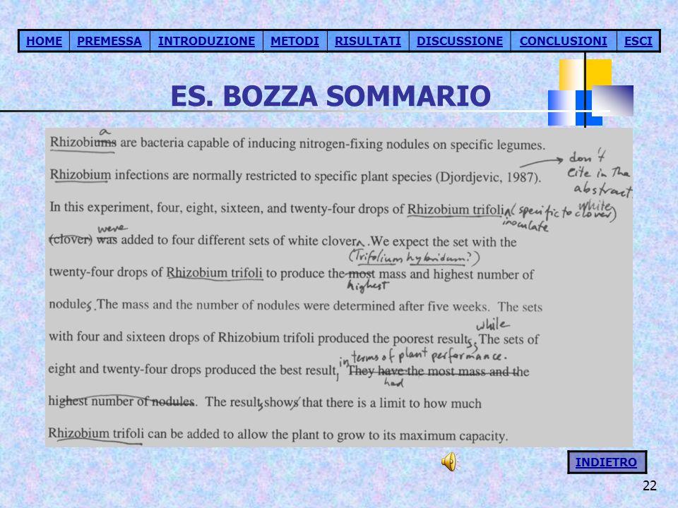 ES. BOZZA SOMMARIO HOME PREMESSA INTRODUZIONE METODI RISULTATI
