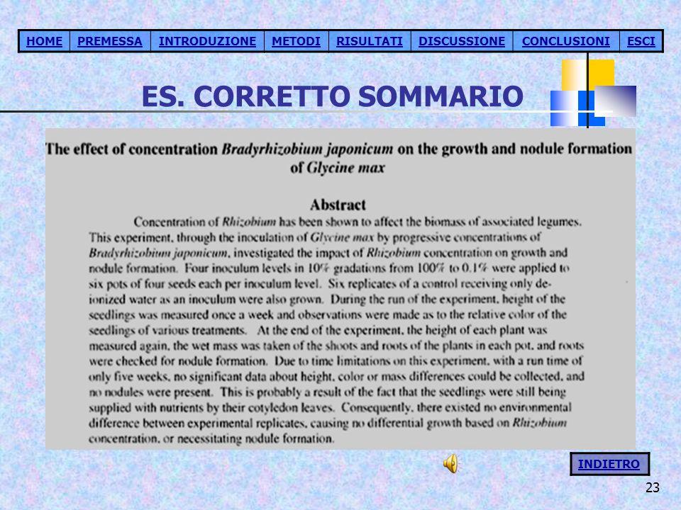 ES. CORRETTO SOMMARIO HOME PREMESSA INTRODUZIONE METODI RISULTATI