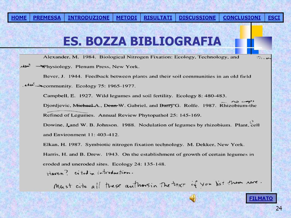 ES. BOZZA BIBLIOGRAFIA HOME PREMESSA INTRODUZIONE METODI RISULTATI