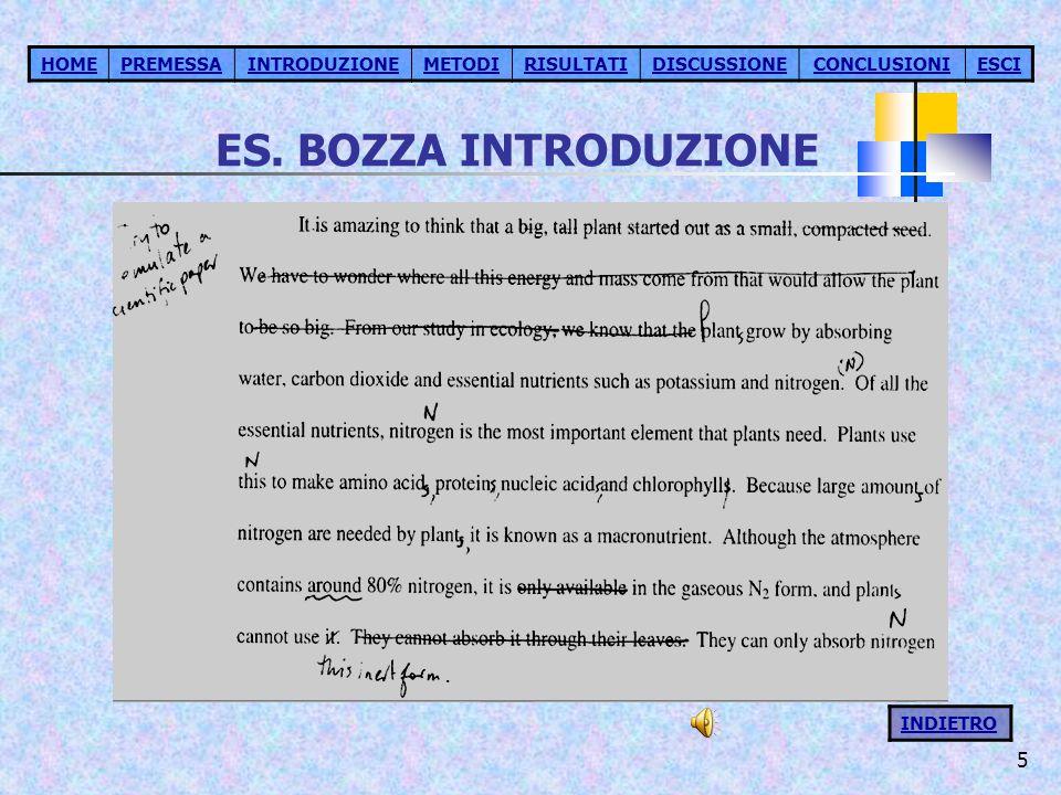 ES. BOZZA INTRODUZIONE HOME PREMESSA INTRODUZIONE METODI RISULTATI