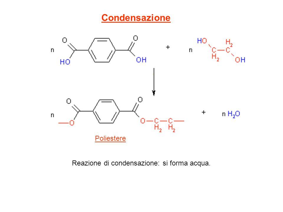 Reazione di condensazione: si forma acqua.