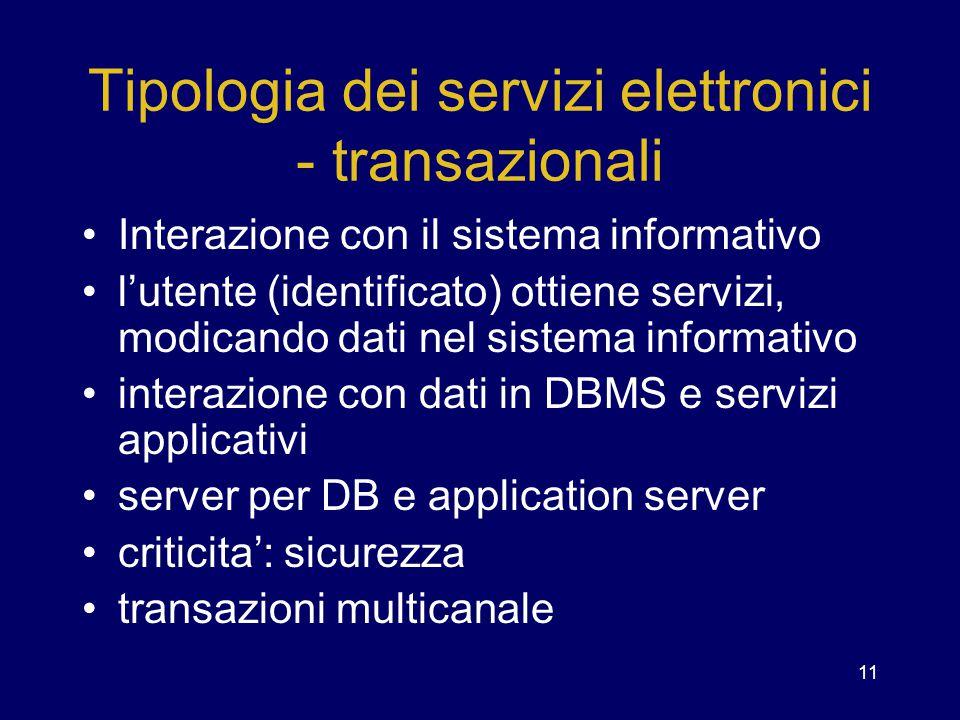 Tipologia dei servizi elettronici - transazionali
