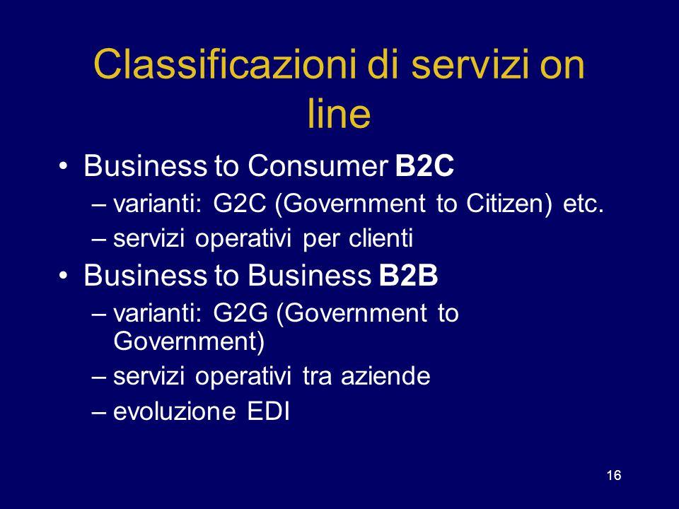 Classificazioni di servizi on line