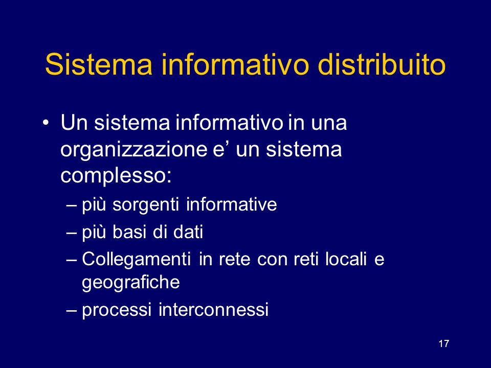 Sistema informativo distribuito