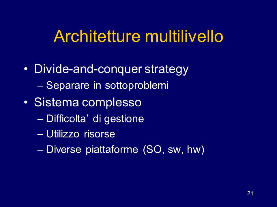Architetture multilivello