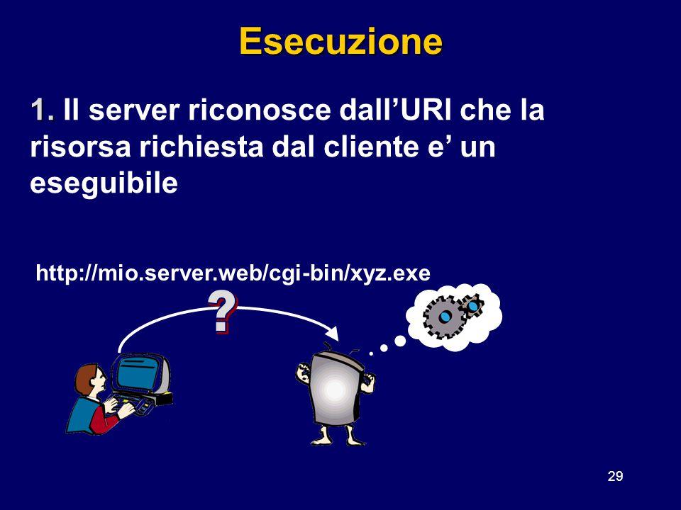 Esecuzione 1. Il server riconosce dall'URl che la risorsa richiesta dal cliente e' un eseguibile.