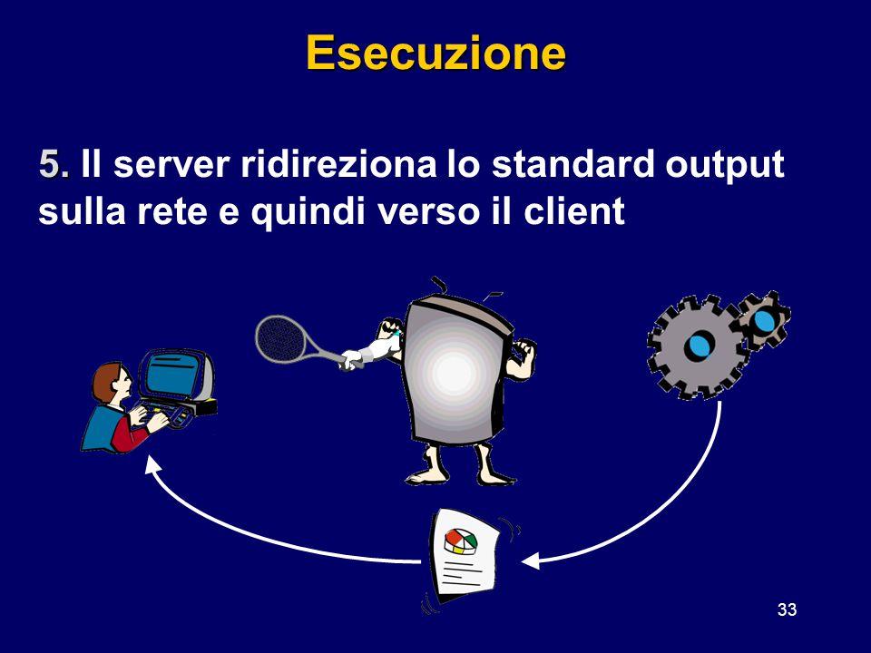 Esecuzione 5. Il server ridireziona lo standard output sulla rete e quindi verso il client