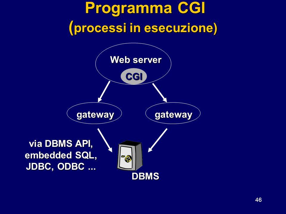Programma CGI (processi in esecuzione)