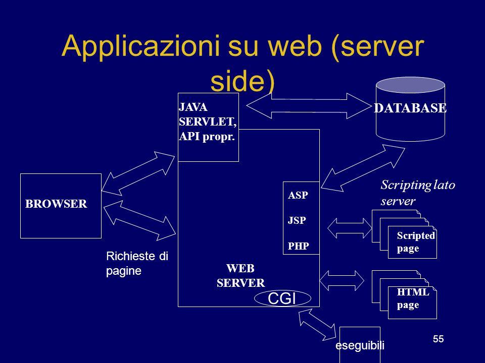 Applicazioni su web (server side)