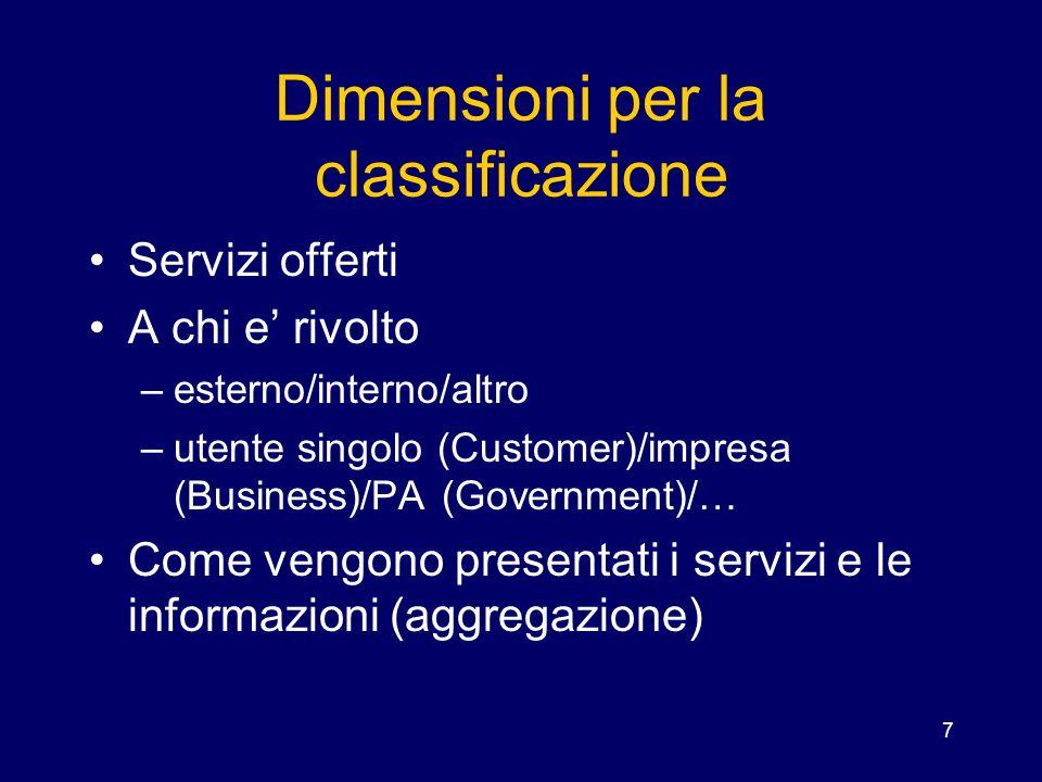 Dimensioni per la classificazione