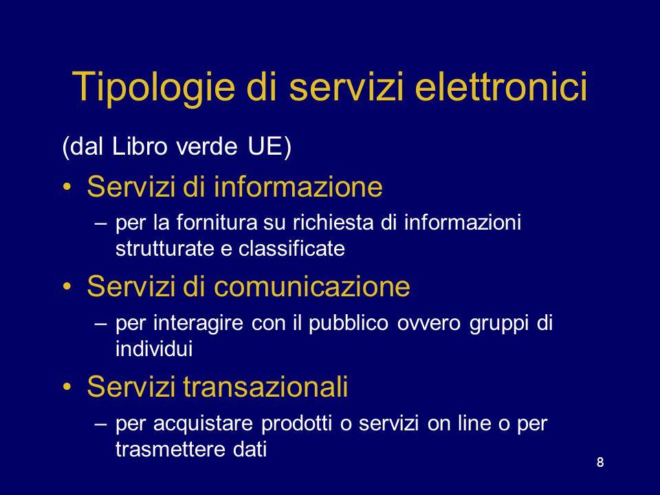 Tipologie di servizi elettronici
