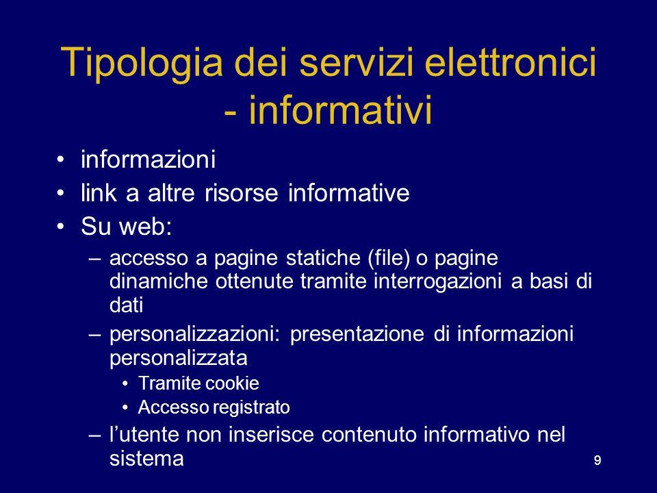 Tipologia dei servizi elettronici - informativi