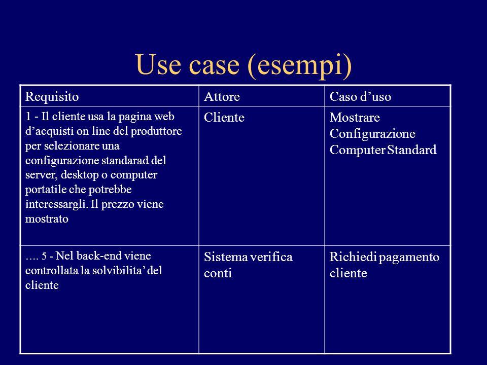 Use case (esempi) Requisito Attore Caso d'uso Cliente