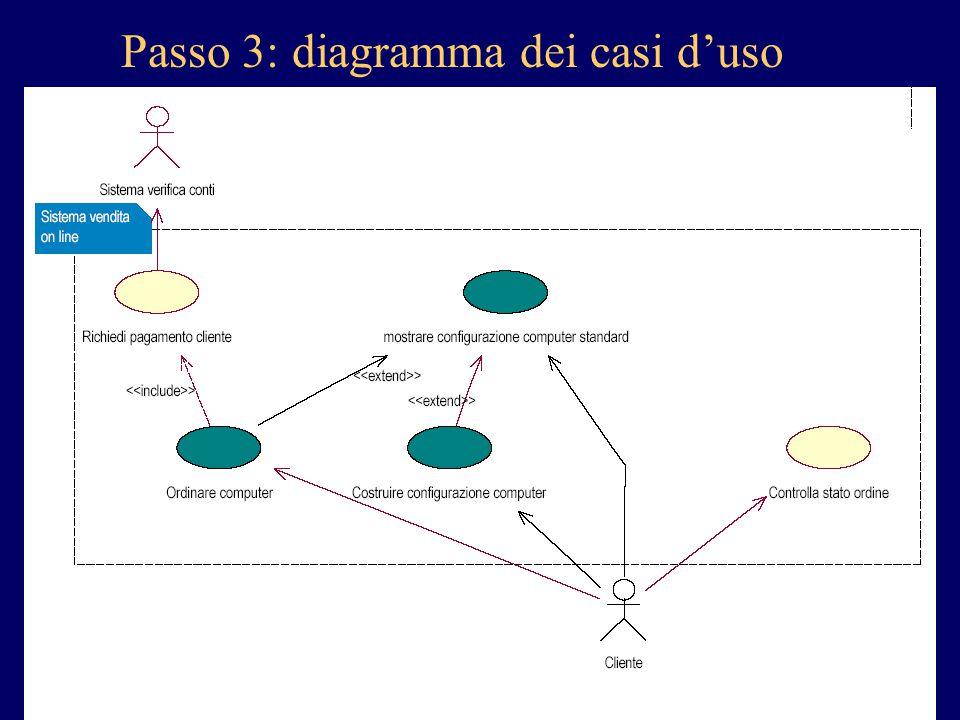 Passo 3: diagramma dei casi d'uso
