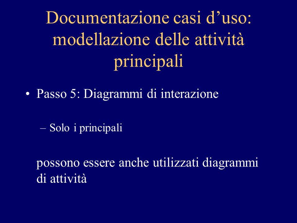 Documentazione casi d'uso: modellazione delle attività principali